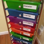 Montessori Preschool with FREE Montessori Planning Charts
