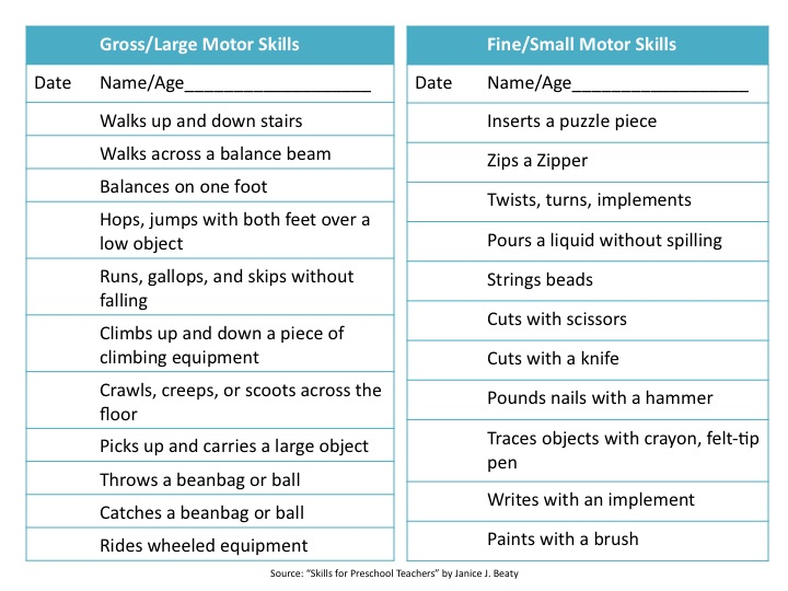 an observation of the development of a 4 year olds new motor skills For the elderly, mental practice can advantage motor performance  this  increase must be associated with the development of new strategies and clinical  research  the elderly become slower at learning new motor skills than young  adults  with a moderate increase in reaction time from 20 to 60 years old and  poorer.
