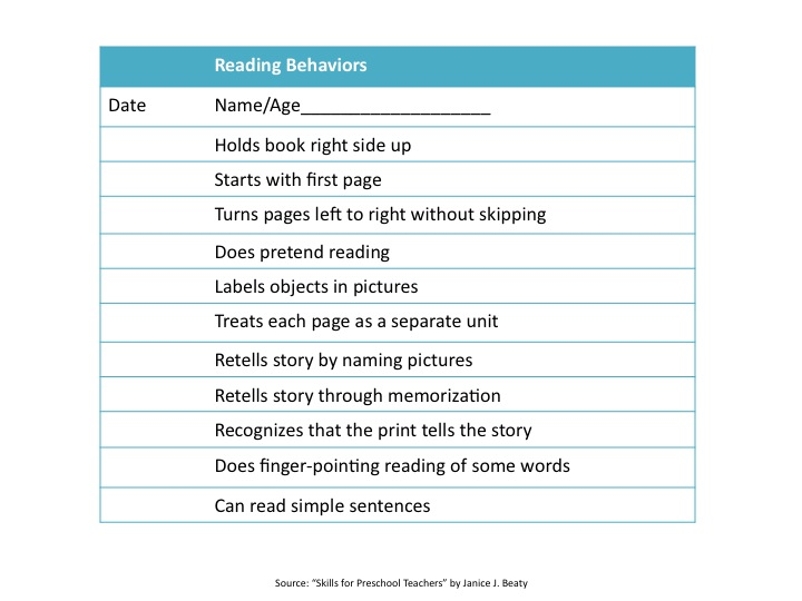 pre-school-reading-behaviors-assessment-chart