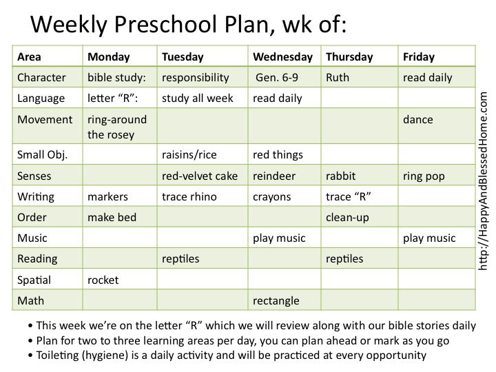 Montessori Example Weekly Preschool Plan HappyandBlessedHome.com