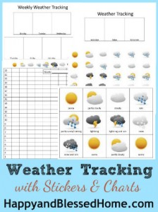 weather-tracking-button-HappyandBlessedHome.com