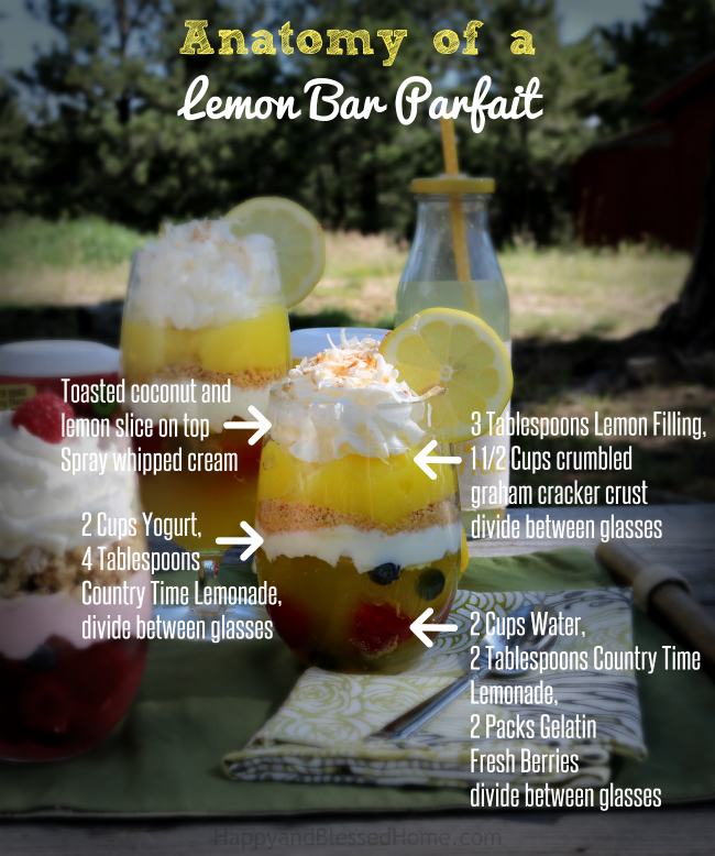 Anatomy and Ingredients of a Lemon Bar Parfait recipe by HappyandBlessedHome.com