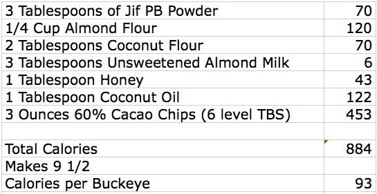 Calories per Jif Peanut Powder Buckeye