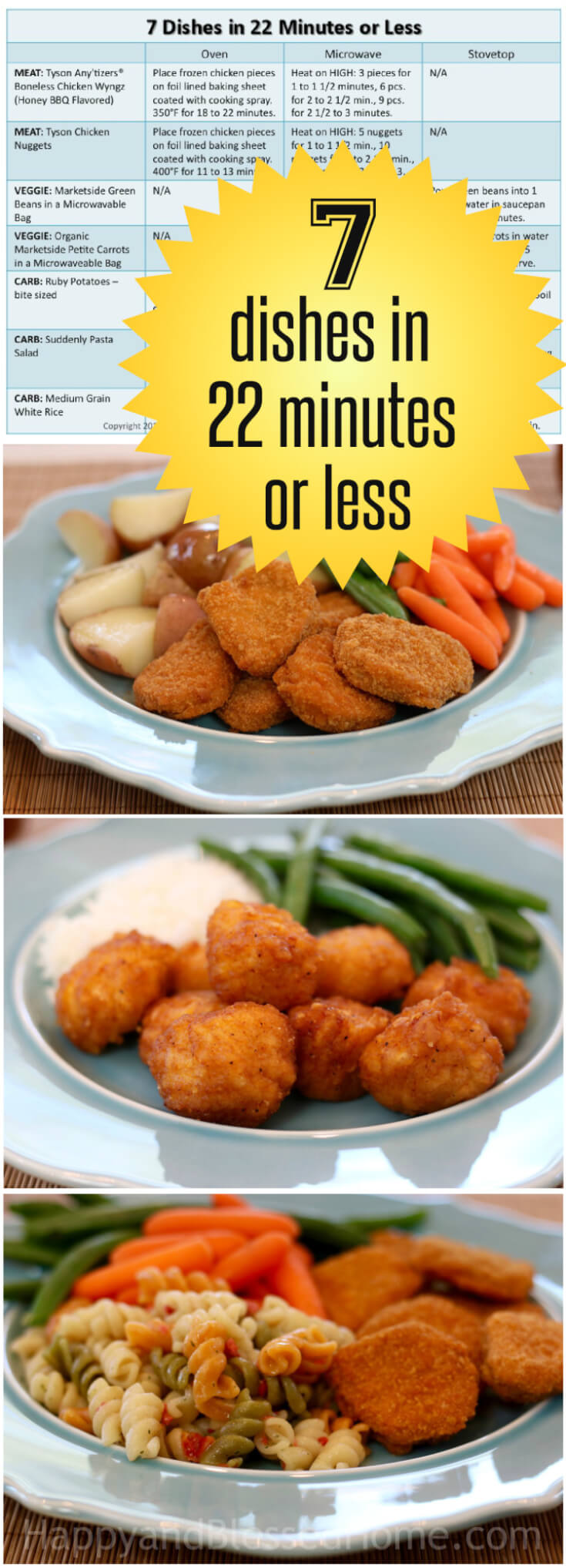 I love these simple meal solutions for busy weeknights - 7 dishes in 22 minutes or less